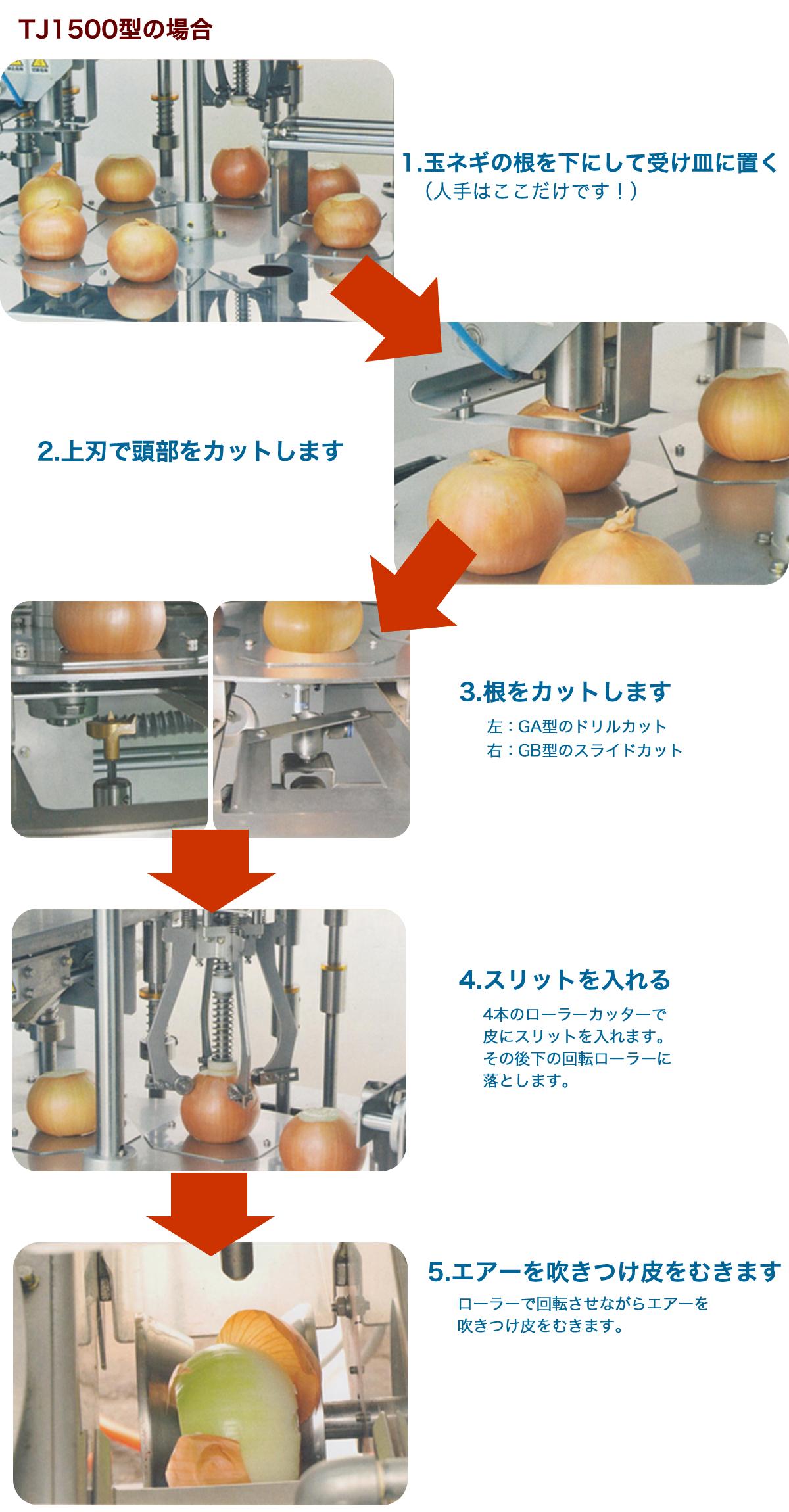 玉ジローの基本的な加工の流れ